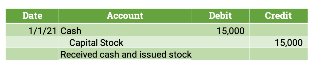 Issuing Capital Stock for Cash