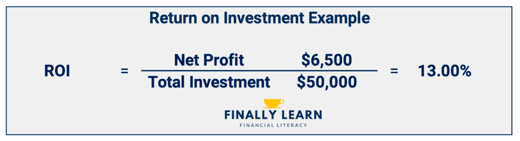 return on investment example