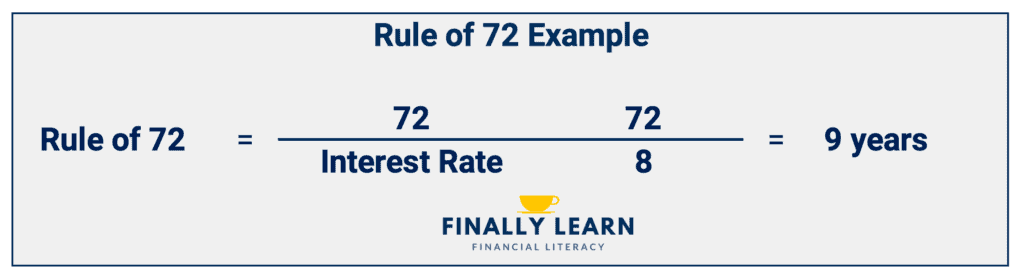 rule of 72 example